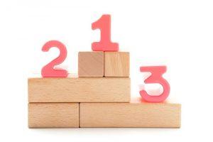 ルイヴィトンの買取価格ランキングの解説